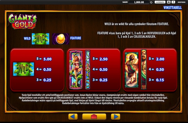 giant's gold online slot
